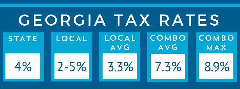 Georgia Sales Tax Rates