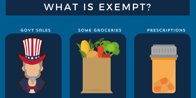 What is exempt from sales tax in Utah>
